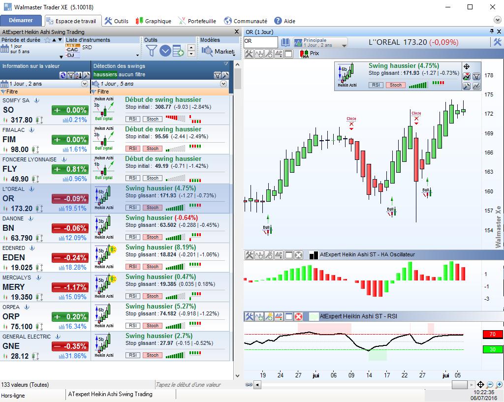 ATexpert Heikin Ashi Swing Trading